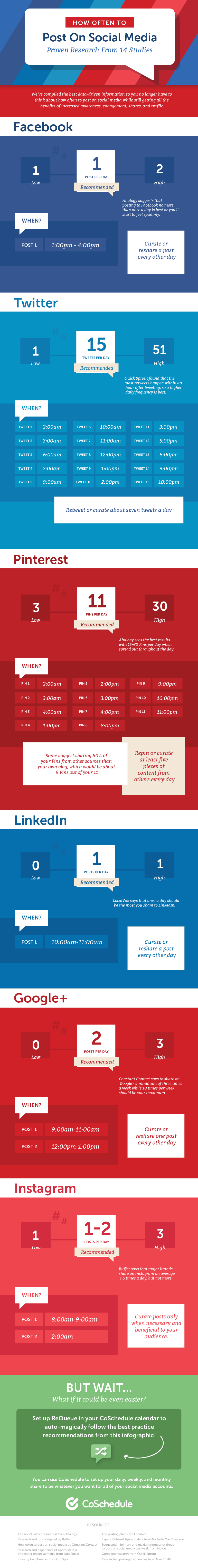 how-often-to-post-on-social-media-infographic