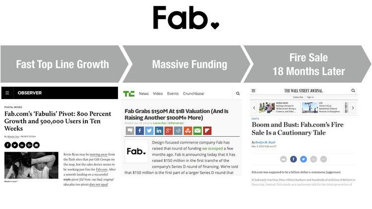 fab-growth