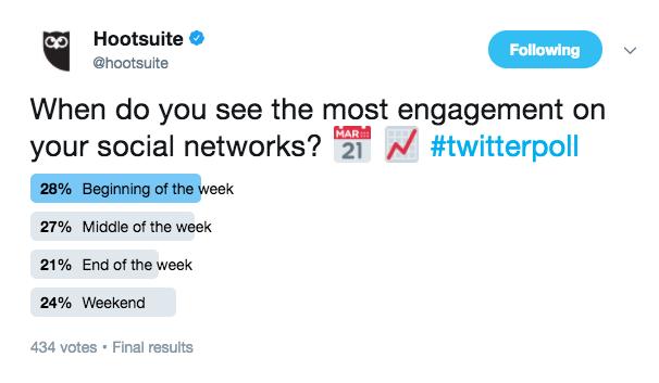 hootsuite-engagement