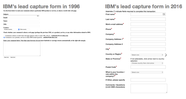 ibm-lead-form