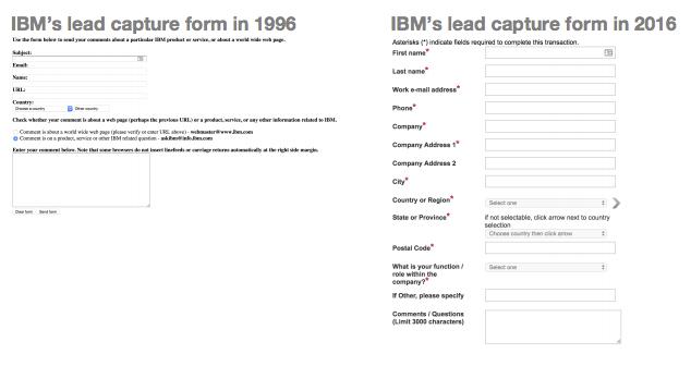 IBM lead form