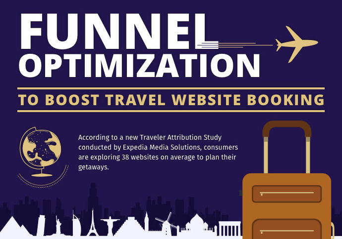 travel website funnel optimization