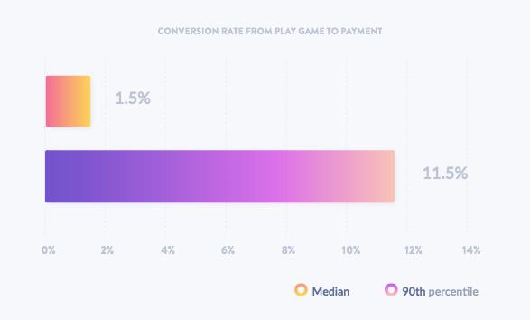 gaming-pay