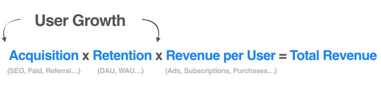 revenue-equation