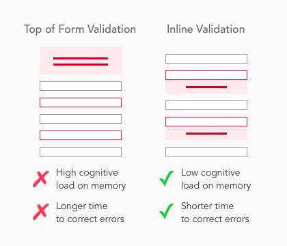 error_message-comparison