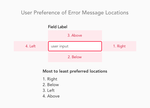 error_message-preference