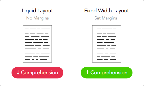 margins-reading-comprehension