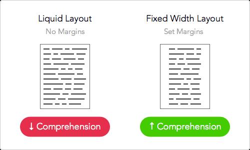 margins-reading-comprehension