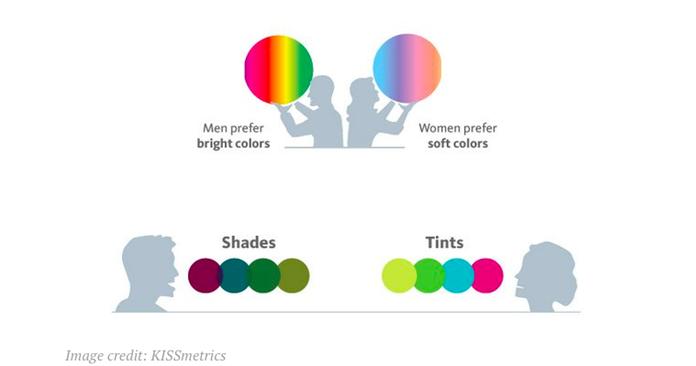 color-psychology-gender