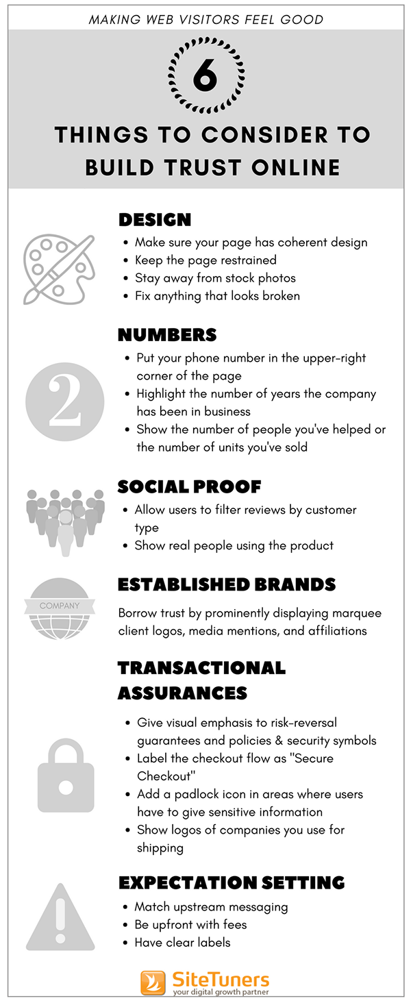 6-things-to-consider-to-build-trust-online-infographic