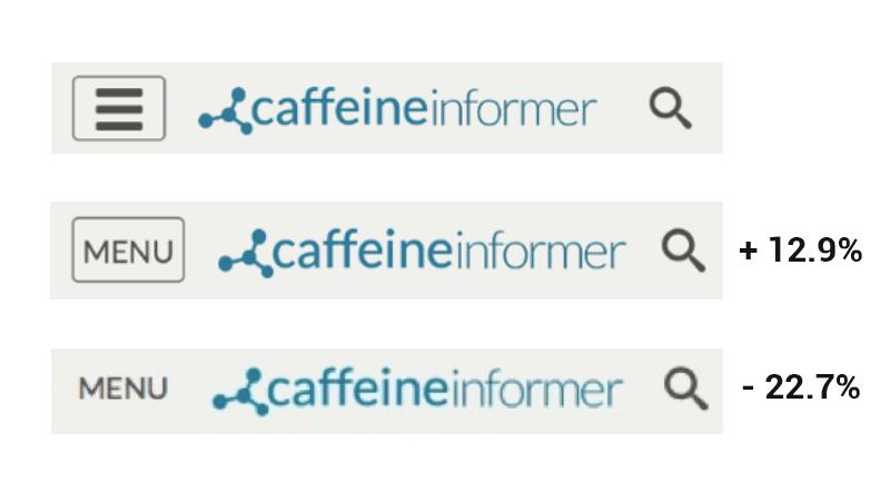 Caffeineinformer-menu