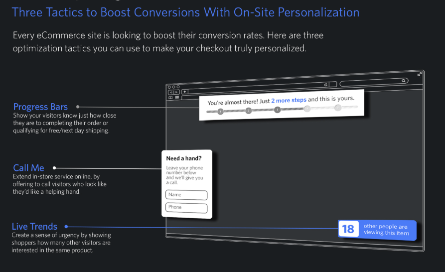 three-tactics-to-boost-conversions