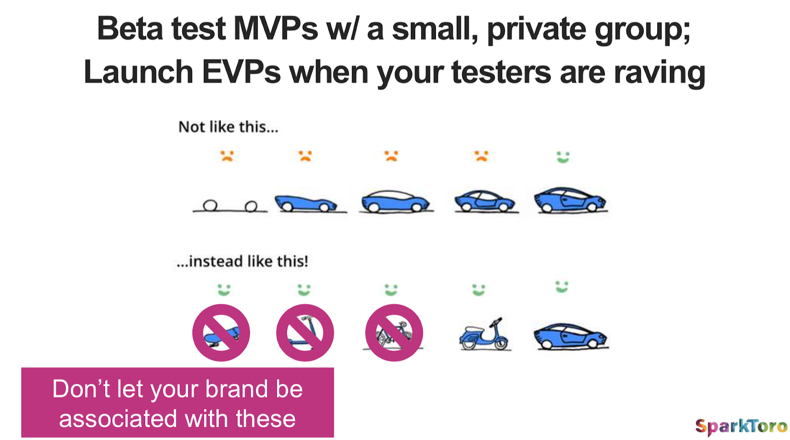 beta-test-mvps