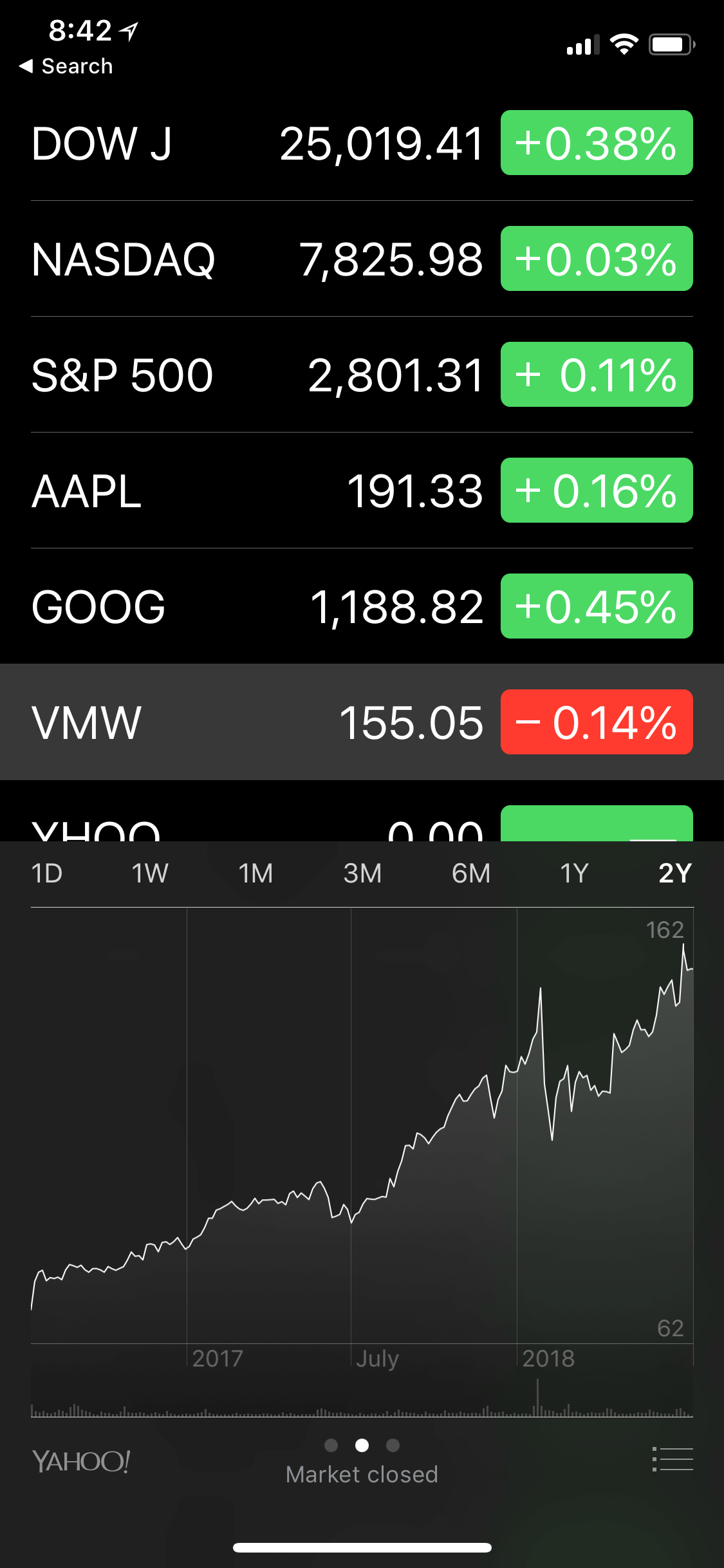stocks-iphone
