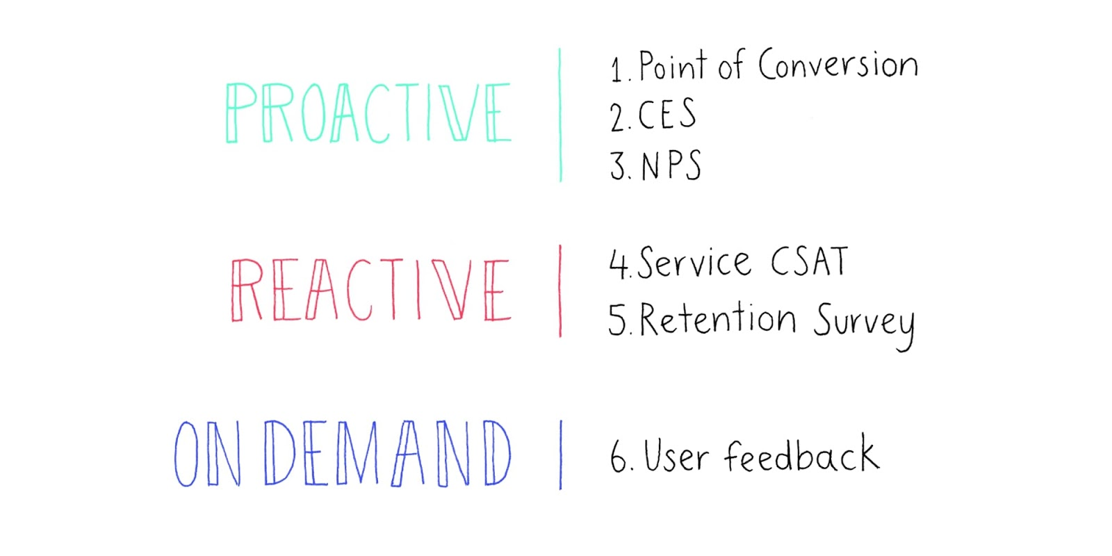 user feedback touchpoints