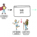 user-types-website-behavior-150x150