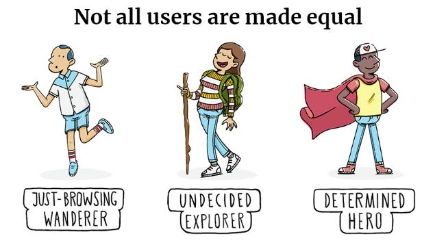 user-types