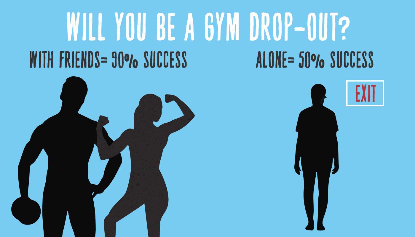 gym-success