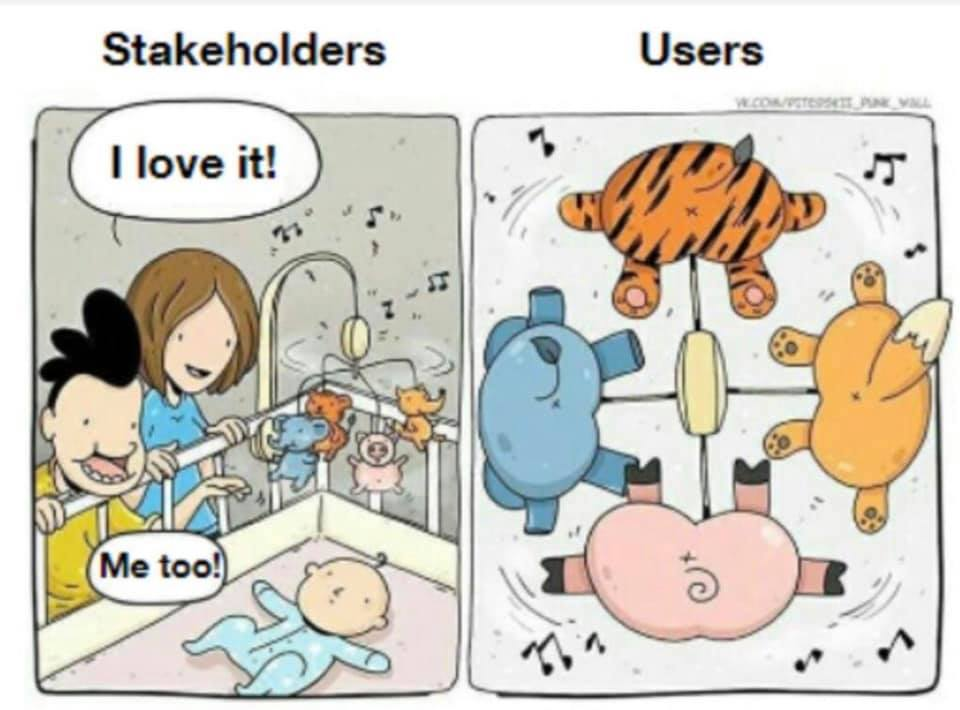 users-perspective
