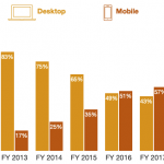 2018-iab-internet-advertising-revenue-report-150x150