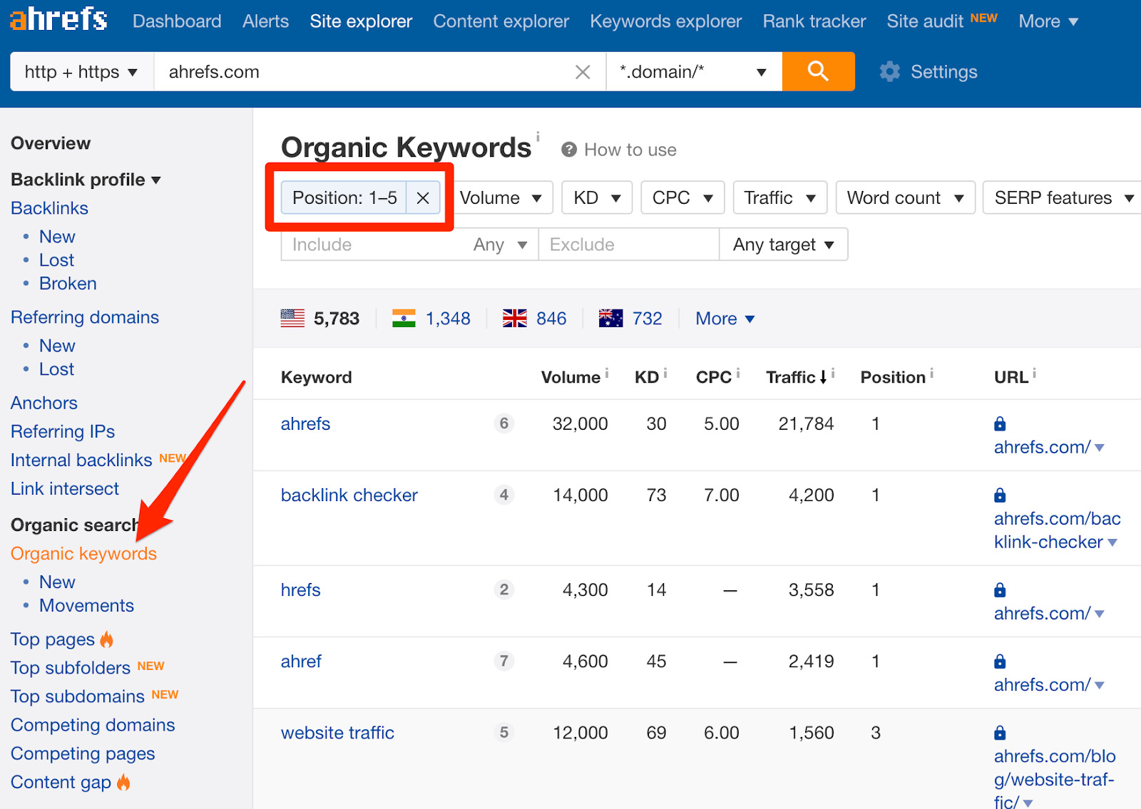 organic-keywords-ahrefs-positions-1-5
