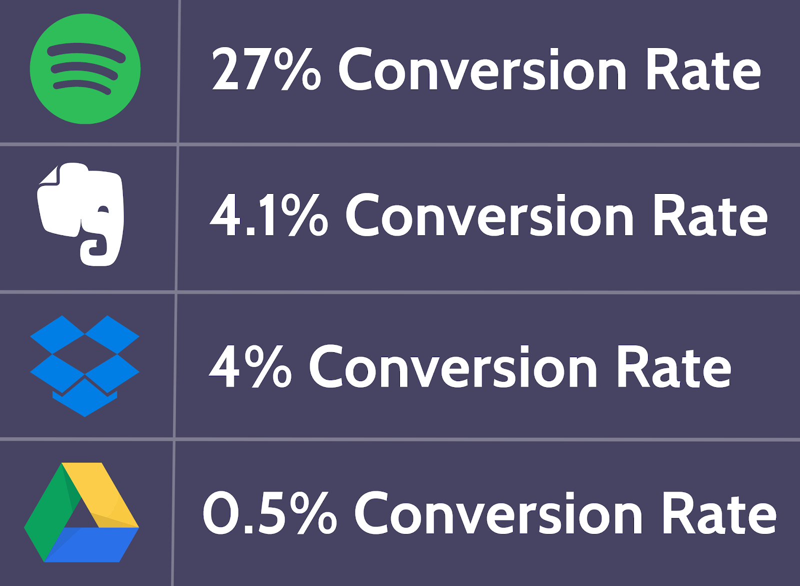 AVG-Conversion-Rate2