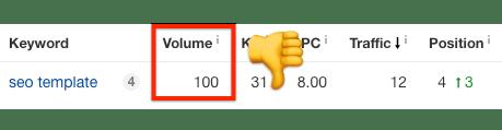 low-volume-keyword