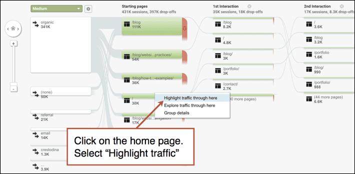 userflow-report-1