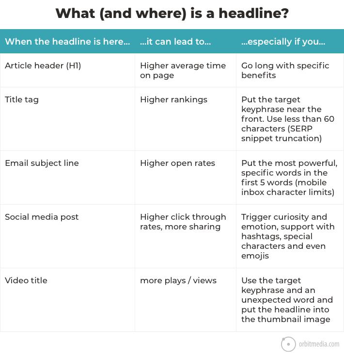 headline-chart