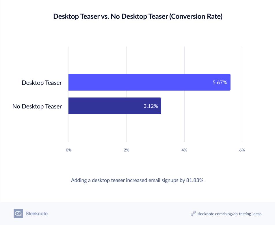 Desktop-Teaser-Versus-No-Desktop-Teaser
