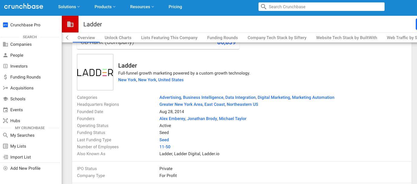 Crunchbase-competitor-company-profile