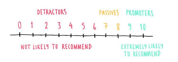 NPS-chart-1.width-750