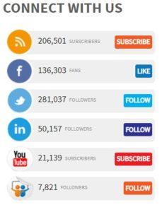 social-media-count-e1571232146228-229x300-1