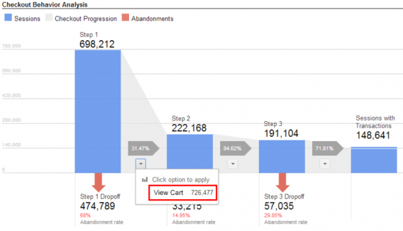 google-analytics-checkout-behavior-568x326-1