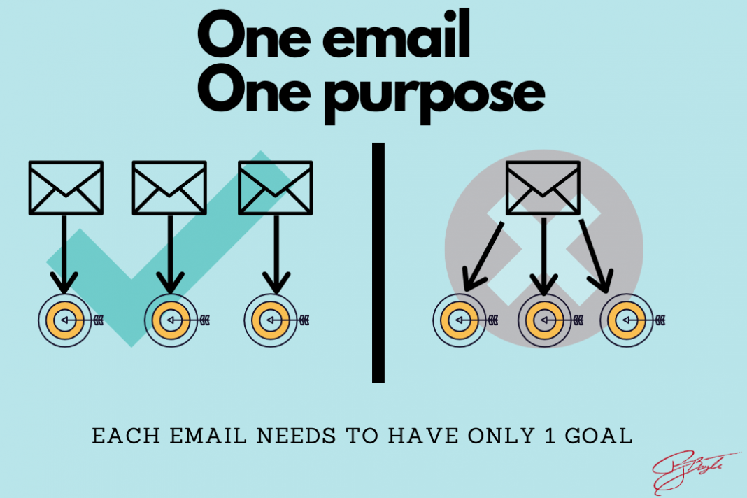 one email one purpose